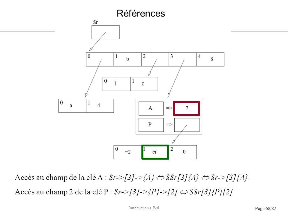 Références Accès au champ de la clé A : $r->[3]->{A}  $$r[3]{A}  $r->[3]{A} Accès au champ 2 de la clé P : $r->[3]->{P}->[2]  $$r[3]{P}[2]